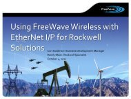 EtherNet I/P for Rockwell Solutions