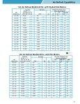 Heatcraft Low-Profile Evaporators - Page 5