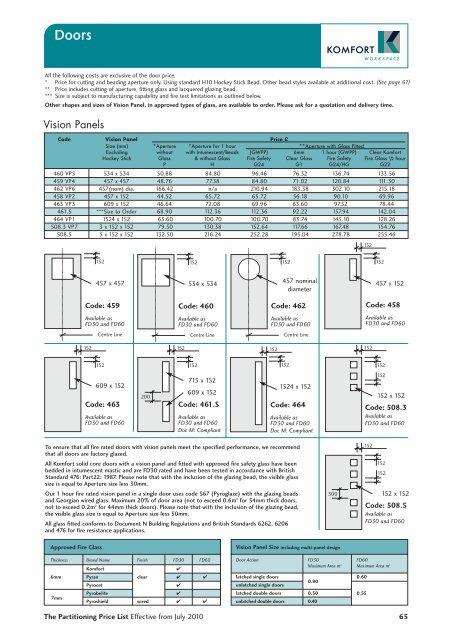 Partitioning Price List 2010 - Komfort