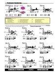 Perimeter Gasketing - Page 3