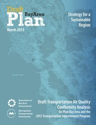 Draft Transportation Air Quality Conformity Analysis - One Bay Area