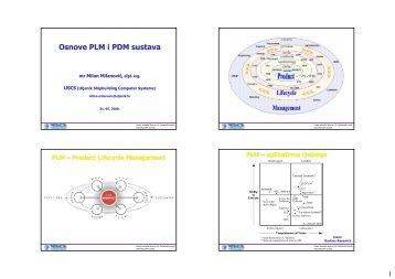 Osnove PLM i PDM sustava