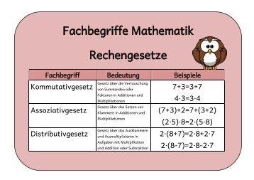 mathematik fachbegriffe