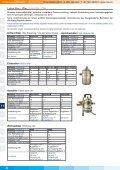 Wasserabscheider und Öler 1 2 3 4 5 6 7 8 9 10 11 12 13 14 15 16 - Page 2