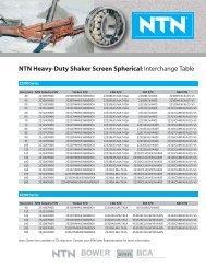 Heavy Duty Shaker Screen Spherical: Interchange ... - NTN Bearing