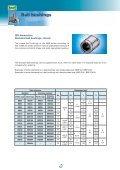 SNR Linear Motion Ball Bushings - Page 4