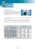 SNR Linear Motion Ball Bushings - Page 6