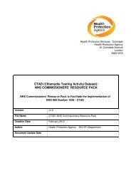 CTAD (Chlamydia Testing Activity Dataset) - Health Protection Agency