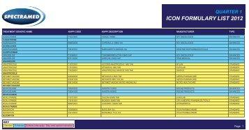 ICON FORMULARY LIST 2012