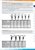 Produktkatalog 2011-2012 - Page 5