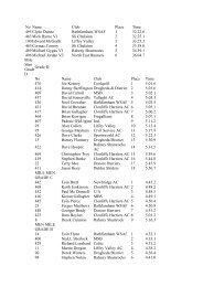 gradmeet2.pdf - Rathfarnham WSAF Athletics Club