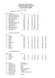 Juvenile results - Rathfarnham Athletics Club