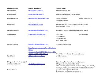 Local Author Contact List