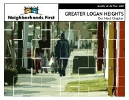 Greater Logan Heights - City of San Diego