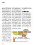 MedChem Watch - EFMC - Page 6