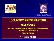 COUNTRY PRESENTATION MALAYSIA