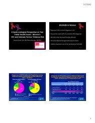 HIV/AIDS in Women •