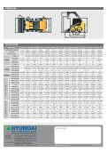HSL-T general brochure - Hyundai Construction Equipment ... - Page 4