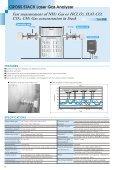 Fuji Gas Analyzers - Page 6