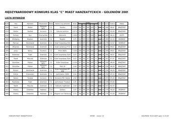 """MIĘDZYNARODOWY KONKURS KLAS """"C"""" MIAST HANZEATYCKICH - GOLENIÓW 2009"""