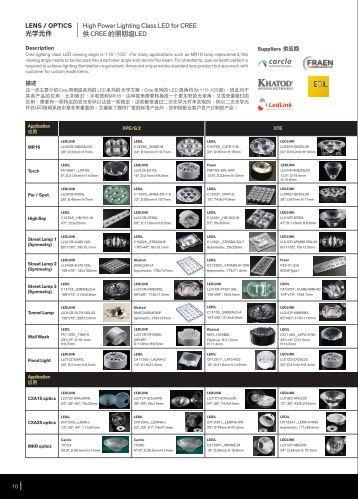 "high power led display light • corvi series jesco lighting high power lighting class led for cree ä¾› cree çš"" ç…§ 明 级 led"