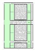 Plan działania na rok 2012 - Page 5