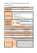 Plan działania na rok 2012 - Page 7