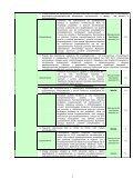 Plan działania na rok 2012 - Page 3