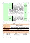 Plan działania na rok 2012 - Page 4