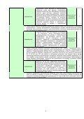 Plan działania na rok 2012 - Page 6