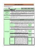 Plan działania na rok 2013 - Page 2