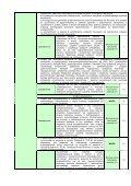 Plan działania na rok 2013 - Page 3