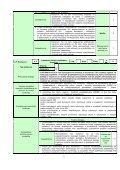 Plan działania na rok 2013 - Page 5