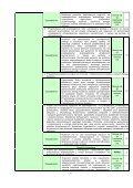 Plan działania na rok 2013 - Page 6