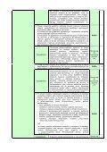 Plan działania na rok 2013 - Page 7
