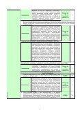 Plan działania na rok 2011 - Page 3