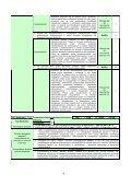 Plan działania na rok 2011 - Page 4