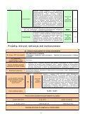 Plan działania na rok 2011 - Page 6