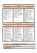 Plan działania na rok 2011 - Page 7