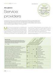 Service providers - inovapotek