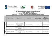 Lista rankingowa wniosków podlegających ocenie ... - Toruń