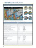 Broadband Radar - Page 4