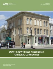 SMART GROWTH SELF-ASSESSMENT FOR RURAL COMMUNITIES