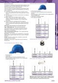 PPE - Page 2