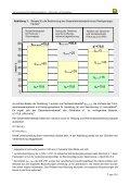 Wärmeversorgung für Niedrigenergiehäuser - Institut Wohnen und ... - Seite 7