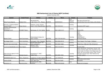 IMO-Switzerland List of Clients (NOP Certified):