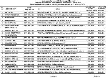 2007 si 2008 Lista societatilor comerciale din municipiul ... - ONRC