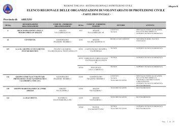 ELENCO REGIONALE DELLE ORGANIZZAZIONI DI VOLONTARIATO DI PROTEZIONE CIVILE