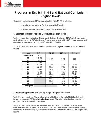 Progress in English 11-14 and National Curriculum English levels