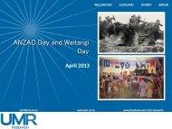 ANZAC Day and Waitangi Day